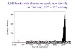 Stuart Neilson - 4a1 Books with an autistic character
